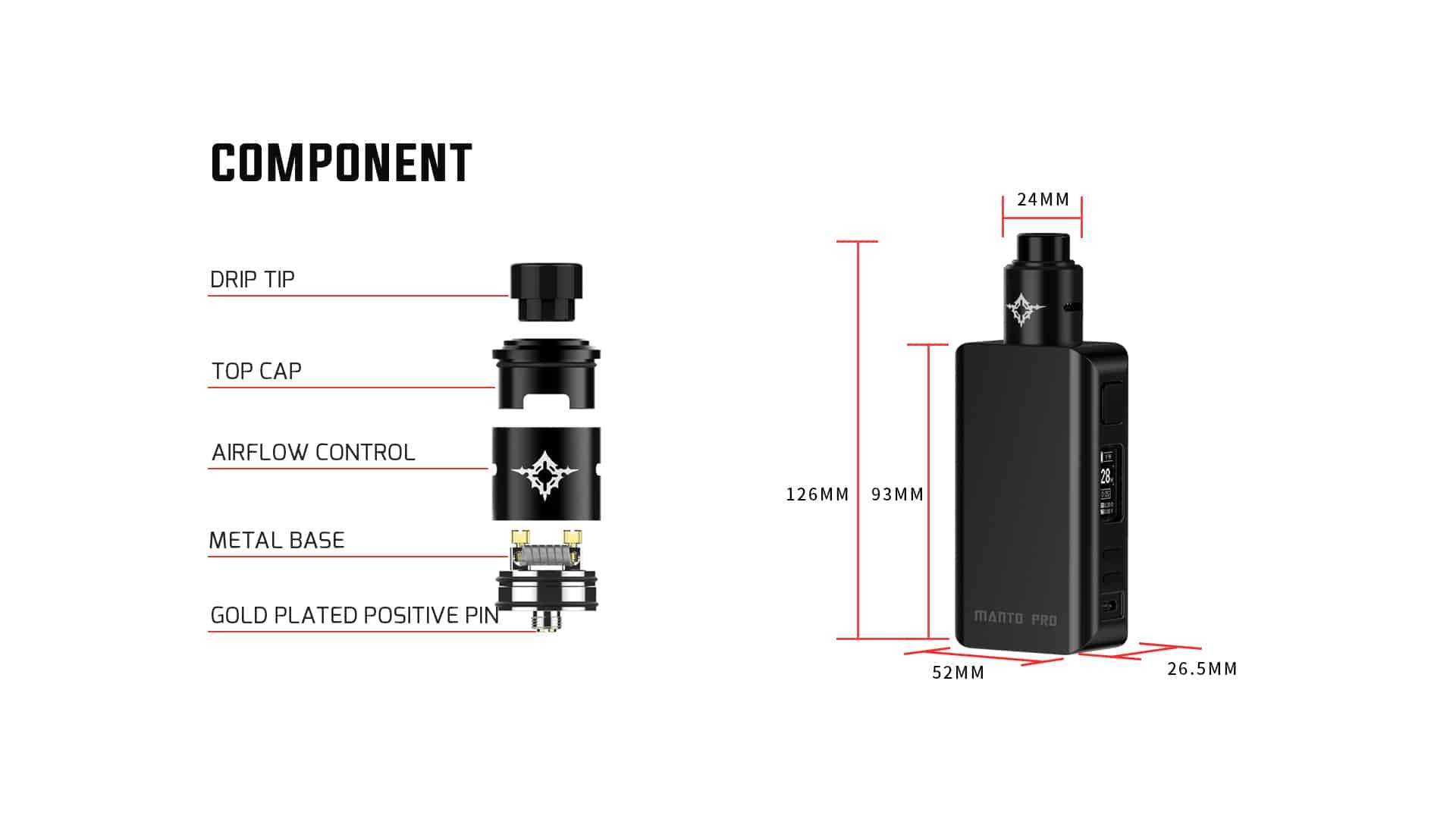 Manto kit component